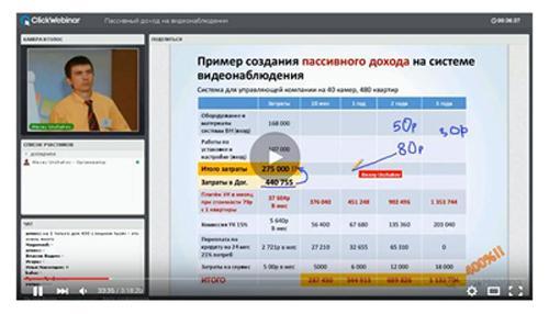 мастер-класс Пассивный доход на видеонаблюдении скачать бесплатно торрент